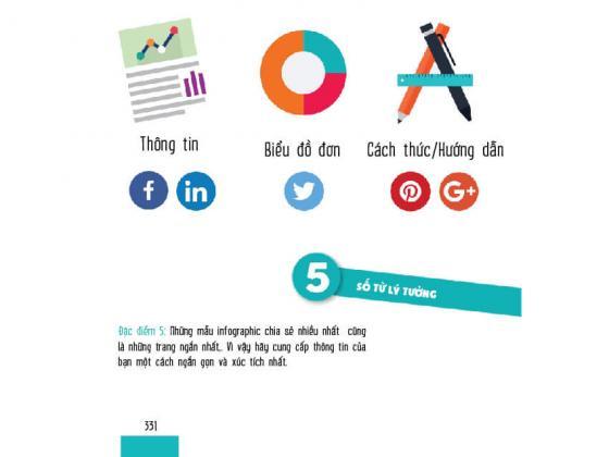 Cách làm ra một infographic hoàn hảo