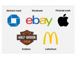 Hướng dẫn cách thiết kế logo chữ chuyên nghiệp chi tiết nhất